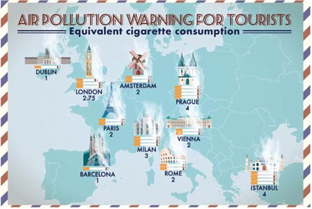 air pollution warning