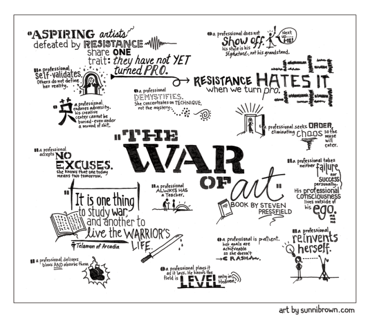 war-of-art-steven-pressfield-book-summary